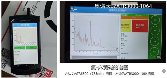氯-麻黃堿-拉曼光譜儀.jpg